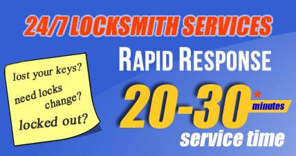 Mobile Richmond Locksmith Services